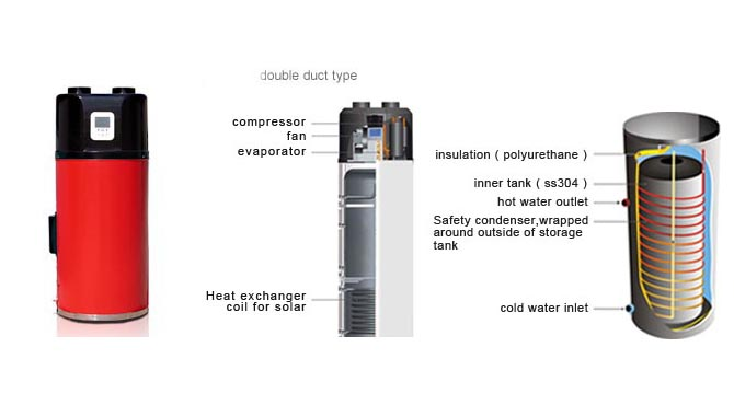 Double duct type heat pump water heater