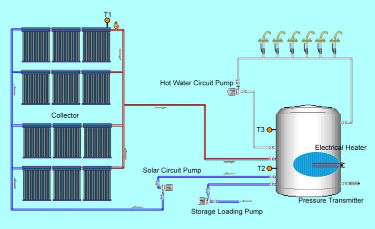 Solar Water Heating Project diagram