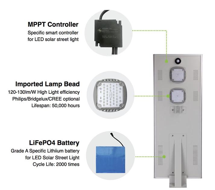 controller battery led light