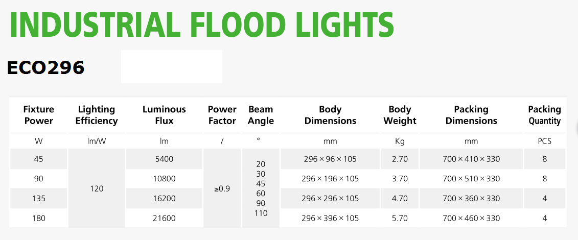 industrial led flood light eco296