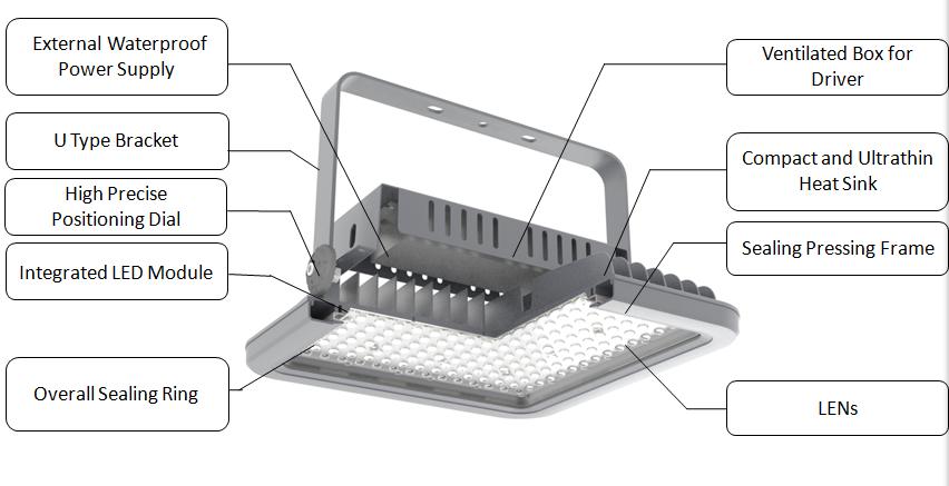 suneco led light for sale